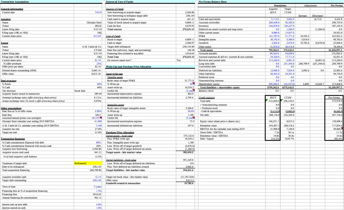 Pro Forma Balance Sheet.png